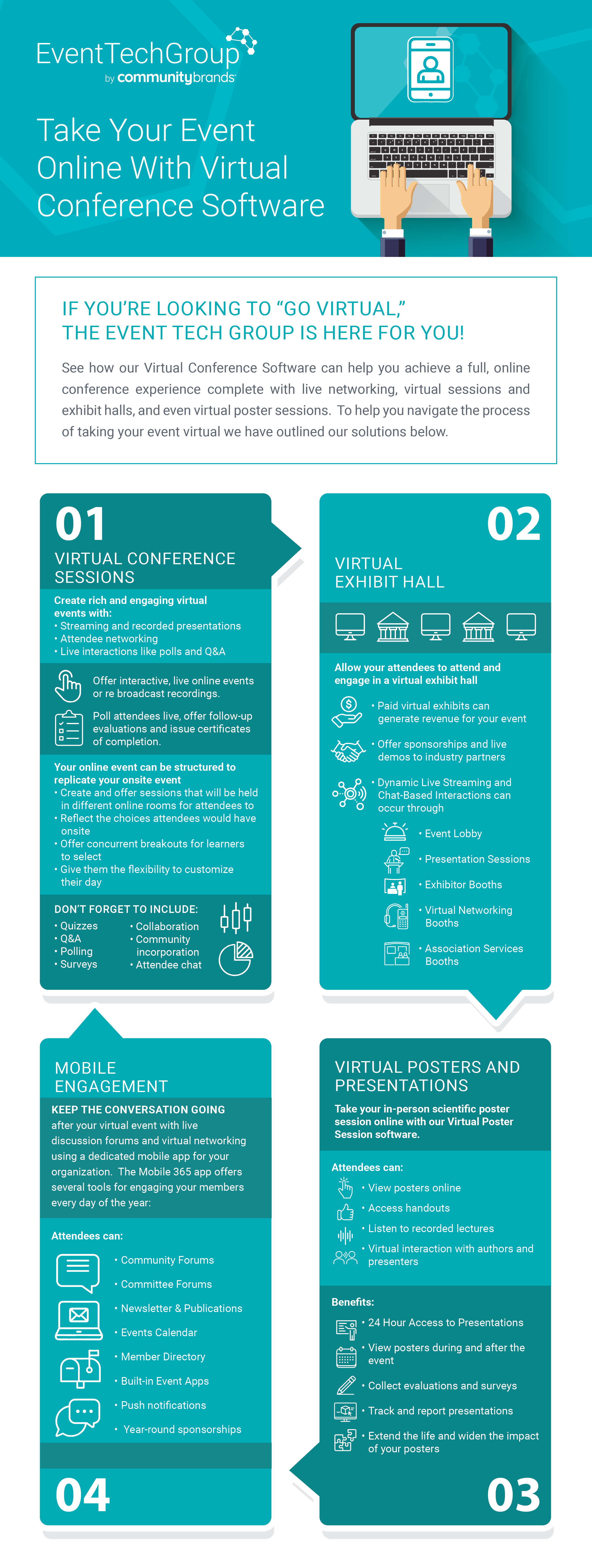 Virtual Conference Solutions Infographic